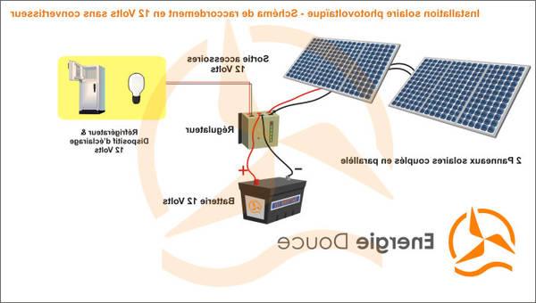 Groupe electrogene kubota 15kva